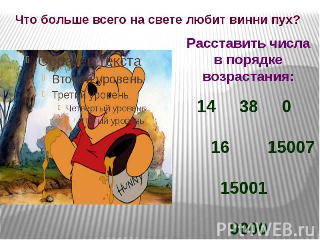 Что больше всего на свете любит винни пух? Расставить числа в порядке возрастания: 14 38 0 16 15007 15001 9000