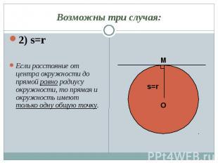 2) s=r 2) s=r Если расстояние от центра окружности до прямой равно радиусу окруж