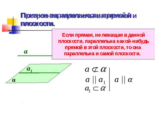 Построение параллельных прямой и плоскости.