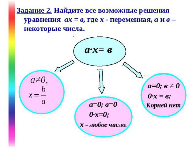 Задание 2. Найдите все возможные решения уравнения ах = в, где х - переменная, а и в – некоторые числа. Задание 2. Найдите все возможные решения уравнения ах = в, где х - переменная, а и в – некоторые числа.