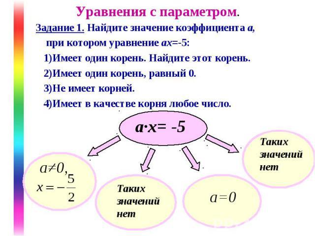 Уравнения с параметром. Задание 1. Найдите значение коэффициента а, при котором уравнение ах=-5: 1)Имеет один корень. Найдите этот корень. 2)Имеет один корень, равный 0. 3)Не имеет корней. 4)Имеет в качестве корня любое число.