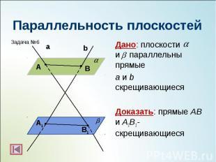 Дано: плоскости и параллельны прямые Дано: плоскости и параллельны прямые а и b