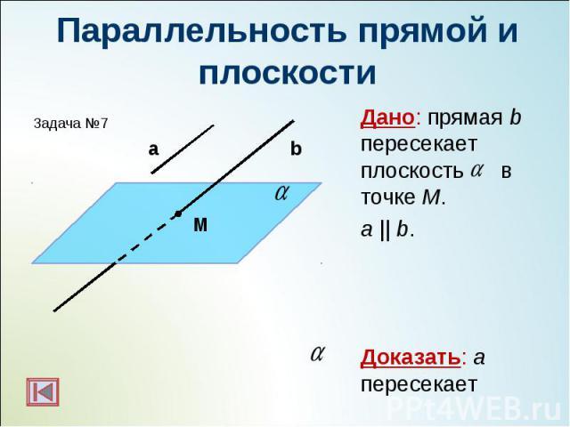 Дано: прямая b пересекает плоскость в точке M. Дано: прямая b пересекает плоскость в точке M. а || b. Доказать: a пересекает