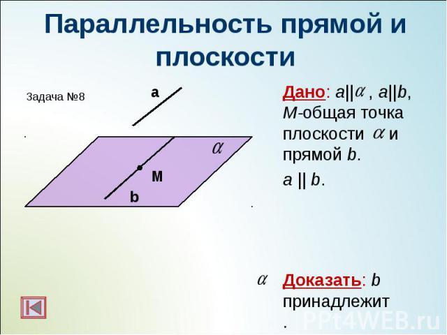 Дано: а|| , a||b, M-общая точка плоскости и прямой b. Дано: а|| , a||b, M-общая точка плоскости и прямой b. а || b. Доказать: b принадлежит .