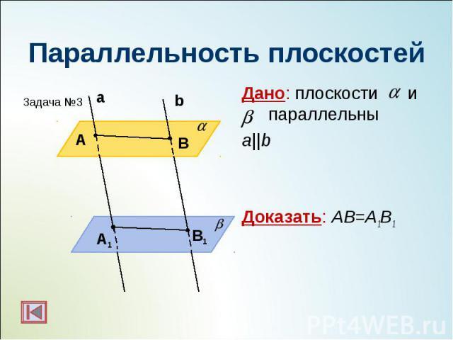 Дано: плоскости и параллельны Дано: плоскости и параллельны a||b Доказать: АВ=А1В1