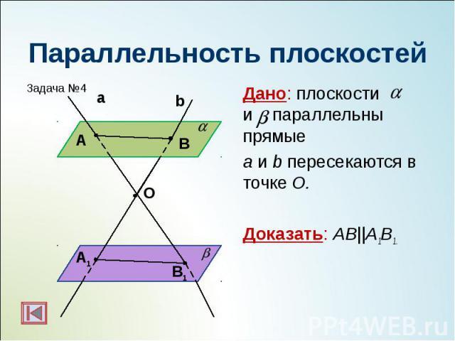 Дано: плоскости и параллельны прямые Дано: плоскости и параллельны прямые а и b пересекаются в точке О. Доказать: АВ||А1В1.