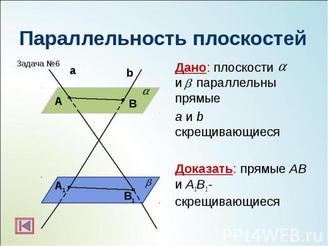 Дано: плоскости и параллельны прямые Дано: плоскости и параллельны прямые а и b скрещивающиеся Доказать: прямые АВ и А1В1 - скрещивающиеся