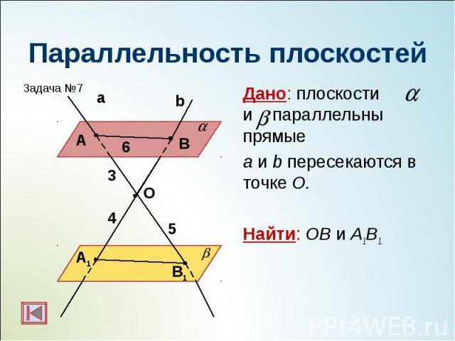 Дано: плоскости и параллельны прямые Дано: плоскости и параллельны прямые а и b пересекаются в точке О. Найти: ОВ и А1В1.