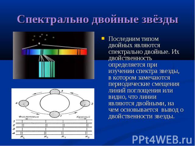 Последним типом двойных являются спектрально двойные. Их двойственность определяется при изучении спектра звезды, в котором замечаются периодические смещения линий поглощения или видно, что линии являются двойными, на чем основывается вывод о двойст…