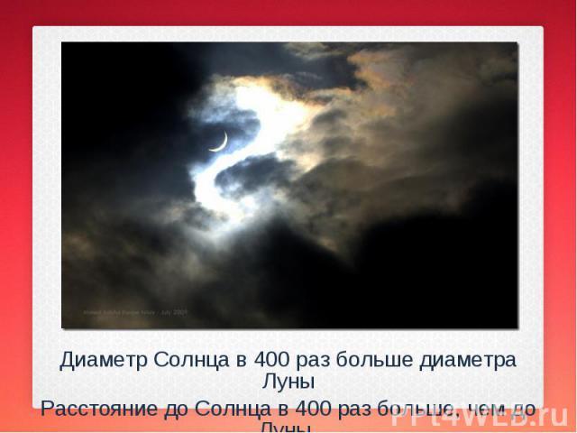 Диаметр Солнца в 400 раз больше диаметра Луны Диаметр Солнца в 400 раз больше диаметра Луны Расстояние до Солнца в 400 раз больше, чем до Луны.