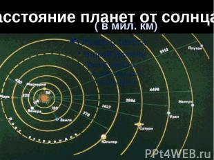 ( в мил. км)