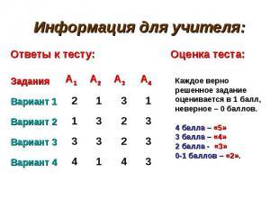 Ответы к тесту: Оценка теста: Ответы к тесту: Оценка теста: