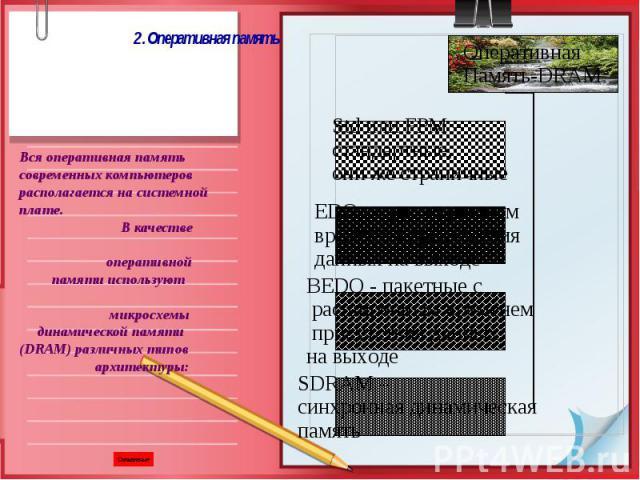 Вся оперативная память современных компьютеров располагается на системной плате. В качестве оперативной памяти используют микросхемы динамической памяти (DRAM) различных типов архитектуры: