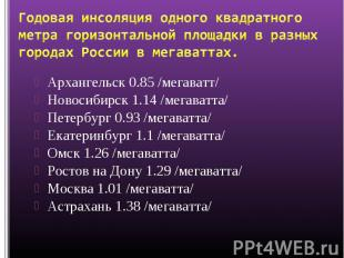 Архангельск 0.85 /мегаватт/ Архангельск 0.85 /мегаватт/ Новосибирск 1.14 /мегава