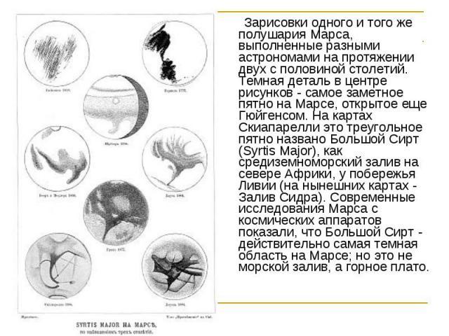 Зарисовки одного и того же полушария Марса, выполненные разными астрономами на протяжении двух с половиной столетий. Темная деталь в центре рисунков - самое заметное пятно на Марсе, открытое еще Гюйгенсом. На картах Скиапарелли это треугольное пятно…