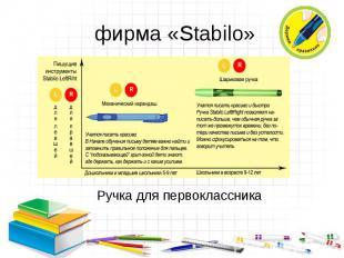 Ручка для первоклассника Ручка для первоклассника