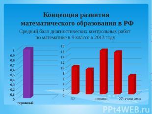 Концепция развития математического образования в РФ Средний балл диагностических
