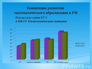 Концепция развития математического образования в РФ