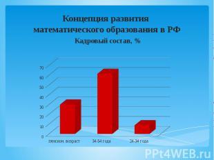 Концепция развития математического образования в РФ Кадровый состав, %