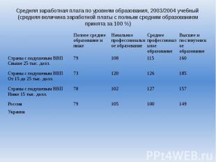 Средняя заработная плата по уровням образования, 2003/2004 учебный (средняя вели