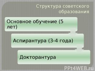 Структура советского образования