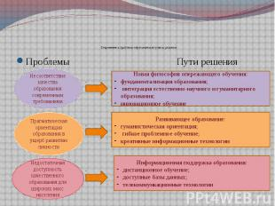 Современные проблемы образования и пути их решения Проблемы Пути решения
