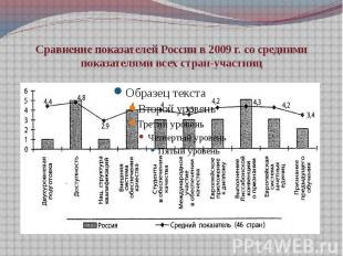 Сравнение показателей России в 2009 г. со средними показателями всех стран-участ