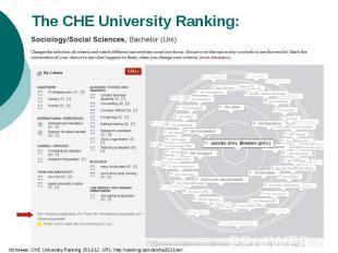 The СНЕ University Ranking: