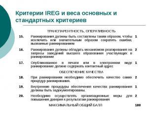 Критерии IREG и веса основных и стандартных критериев
