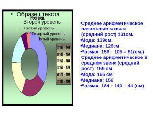 Среднее арифметическое начальные классы (средний рост) 131см. Среднее арифметиче