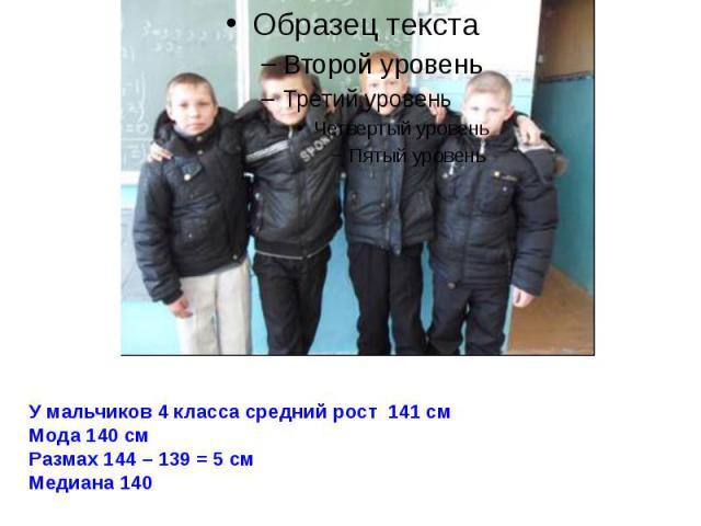 У мальчиков 4 класса средний рост 141 см Мода 140 см Размах 144 – 139 = 5 см Медиана 140