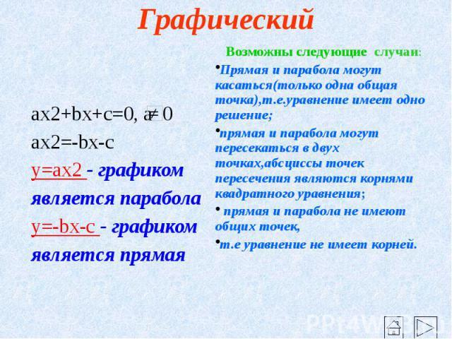Графический ax2+bx+c=0, a 0 ax2=-bx-c y=ax2 - графиком является парабола y=-bx-c - графиком является прямая