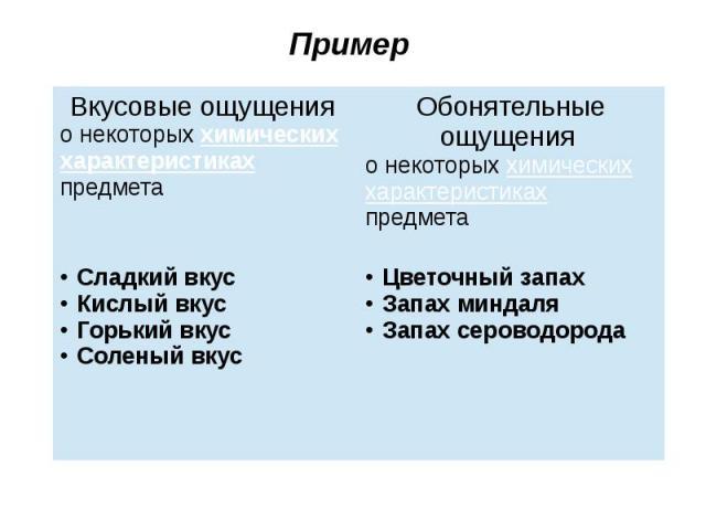 Пример Пример
