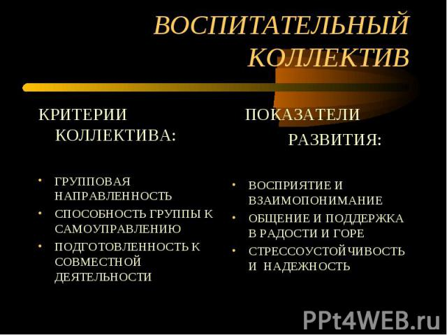 КРИТЕРИИ КОЛЛЕКТИВА: КРИТЕРИИ КОЛЛЕКТИВА: ГРУППОВАЯ НАПРАВЛЕННОСТЬ СПОСОБНОСТЬ ГРУППЫ К САМОУПРАВЛЕНИЮ ПОДГОТОВЛЕННОСТЬ К СОВМЕСТНОЙ ДЕЯТЕЛЬНОСТИ