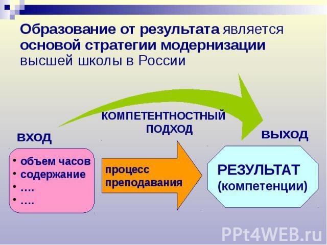 Образование от результата является основой стратегии модернизации высшей школы в России Образование от результата является основой стратегии модернизации высшей школы в России