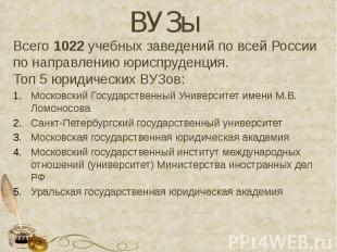 ВУЗы Всего 1022учебных заведений по всей России по направлению юриспруденц