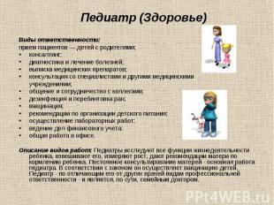 Виды ответственности: Виды ответственности: прием пациентов — детей с родителями