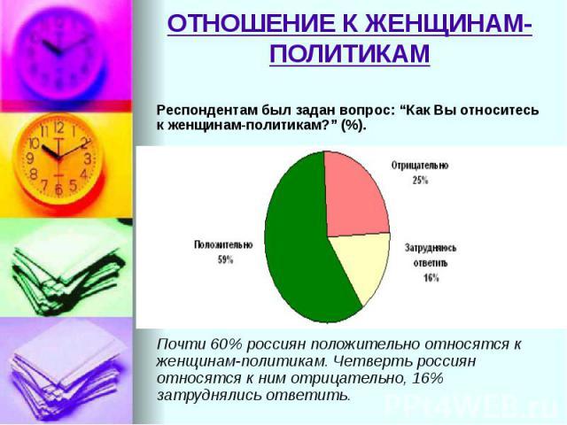 """ОТНОШЕНИЕ К ЖЕНЩИНАМ-ПОЛИТИКАМ Респондентам был задан вопрос: """"Как Вы относитесь к женщинам-политикам?"""" (%). Почти 60% россиян положительно относятся к женщинам-политикам. Четверть россиян относятся к ним отрицательно, 16% затруднялись ответить."""