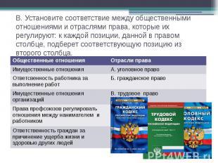 В. Установите соответствие между общественными отношениями и отраслями права, ко