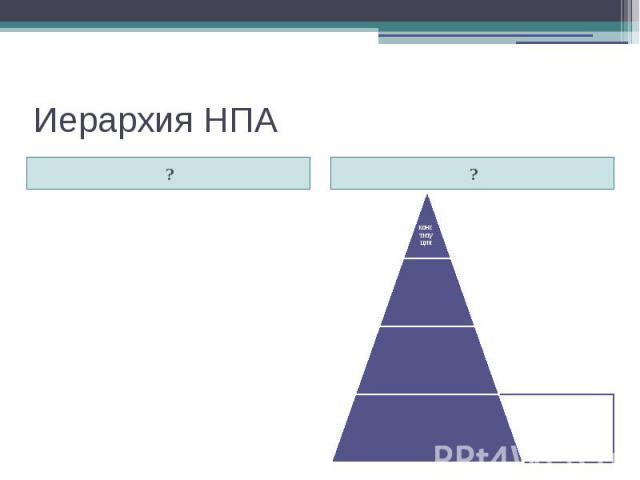 Иерархия НПА ?