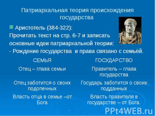 Патриархальная теория происхождения государства Аристотель (384-322): Прочитать текст на стр. 6-7 и записать основные идеи патриархальной теории: - Рождение государства и права связано с семьёй.