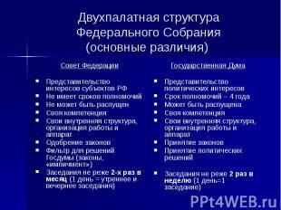 Двухпалатная структура Федерального Собрания (основные различия) Совет Федерации