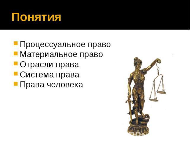 Понятия Процессуальное право Материальное право Отрасли права Система права Права человека