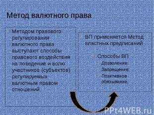 Метод валютного права Методом правового регулирования валютного права выступают