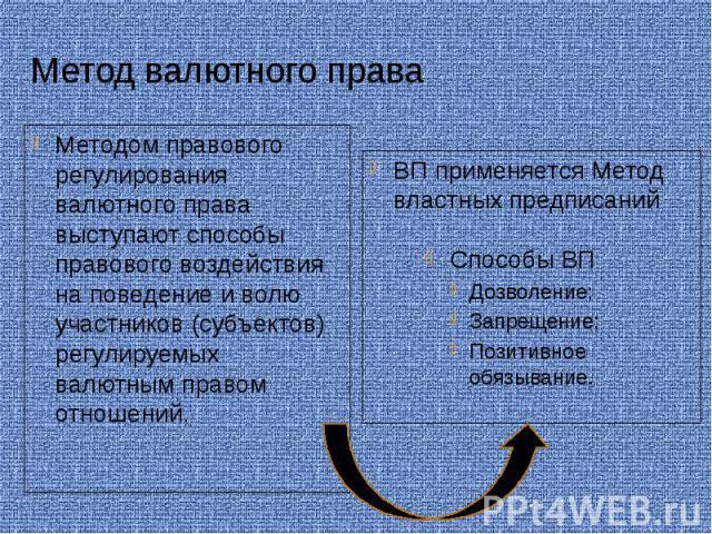Метод валютного права Методом правового регулирования валютного права выступают способы правового воздействия на поведение и волю участников (субъектов) регулируемых валютным правом отношений.