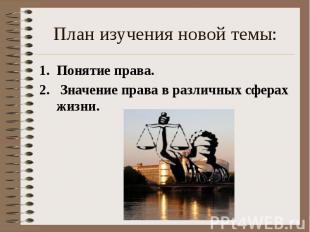 План изучения новой темы: Понятие права. Значение права в различных сферах жизни