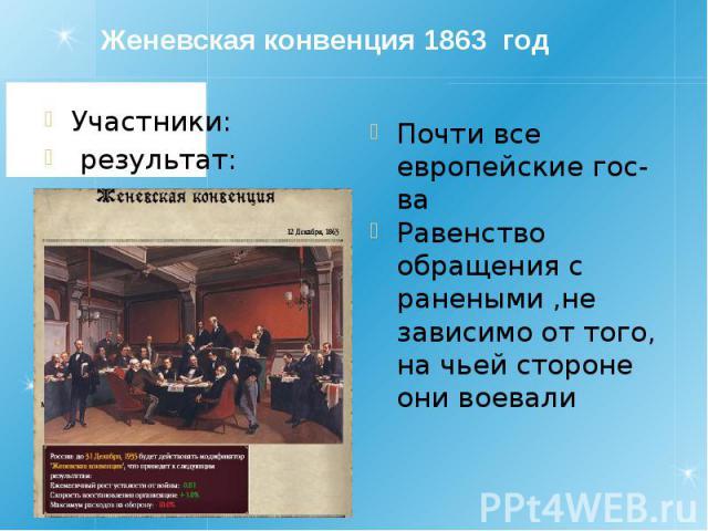 Женевская конвенция 1863 год Участники: результат: