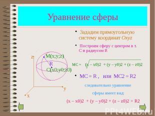 Уравнение сферы (x – x0)2 + (y – y0)2 + (z – z0)2 = R2