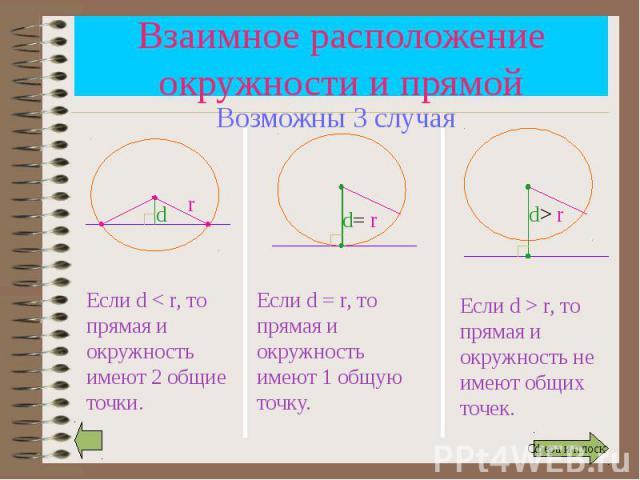 Взаимное расположение окружности и прямой