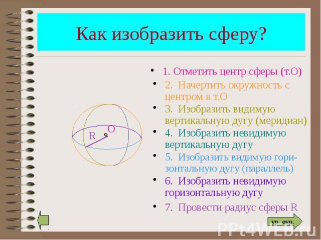Как изобразить сферу?